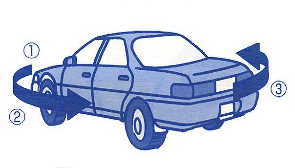 クルマを一回りして「タイヤの点検」