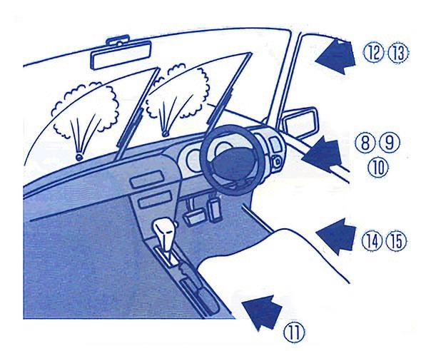 運転席に座って各部の点検